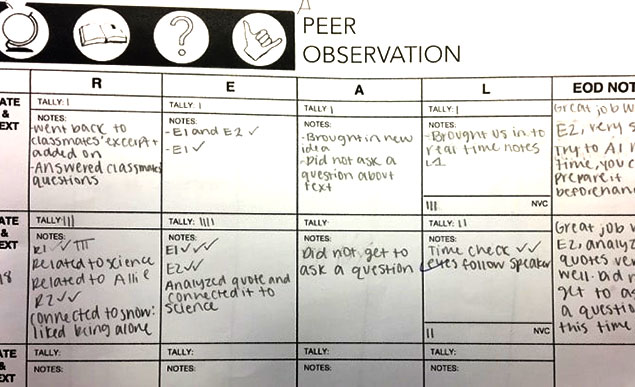 "High School students practice peer observation as part of the R.E.A.L. system. ""Data"" captured by peers informs their goals and reflections."